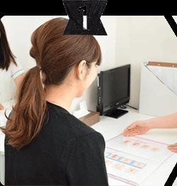 梅田の医療脱毛施術の流れ カウンセリング・診療