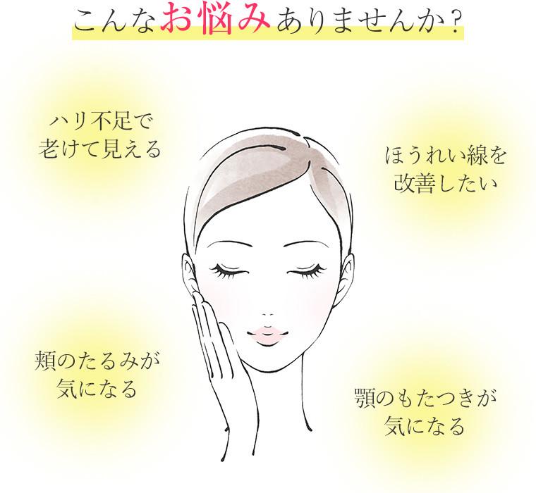 大阪梅田でしわ・たるみのお悩みなら、プライベートスキンクリニックのハイフ(HIFU)リフト