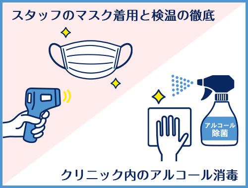 PSCのコロナ対策①スタッフのマスク着用、検温の徹底、クリニック内のアルコール消毒