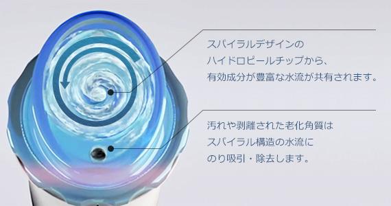 ハイドロピールチップの渦巻きデザイン